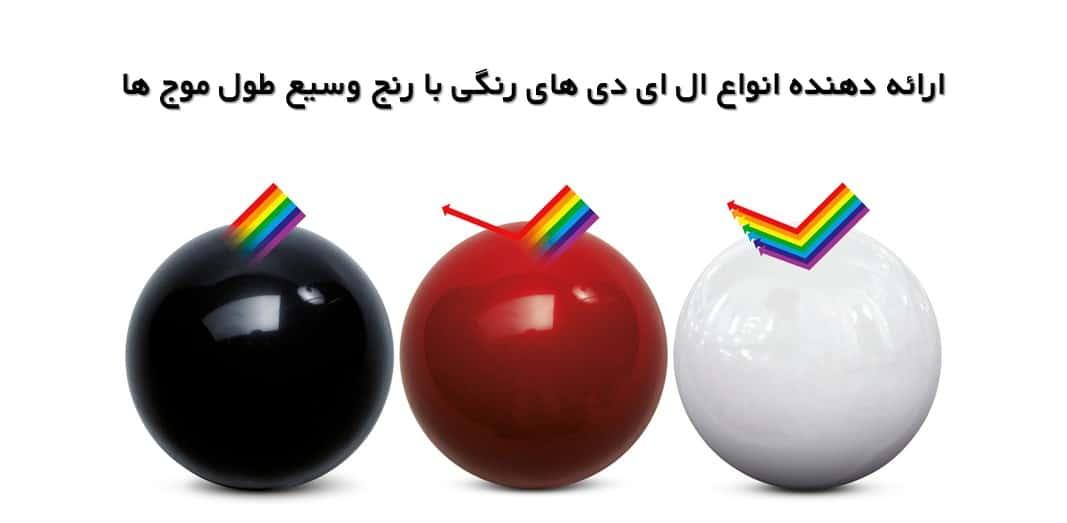 ال ای دی های رنگی